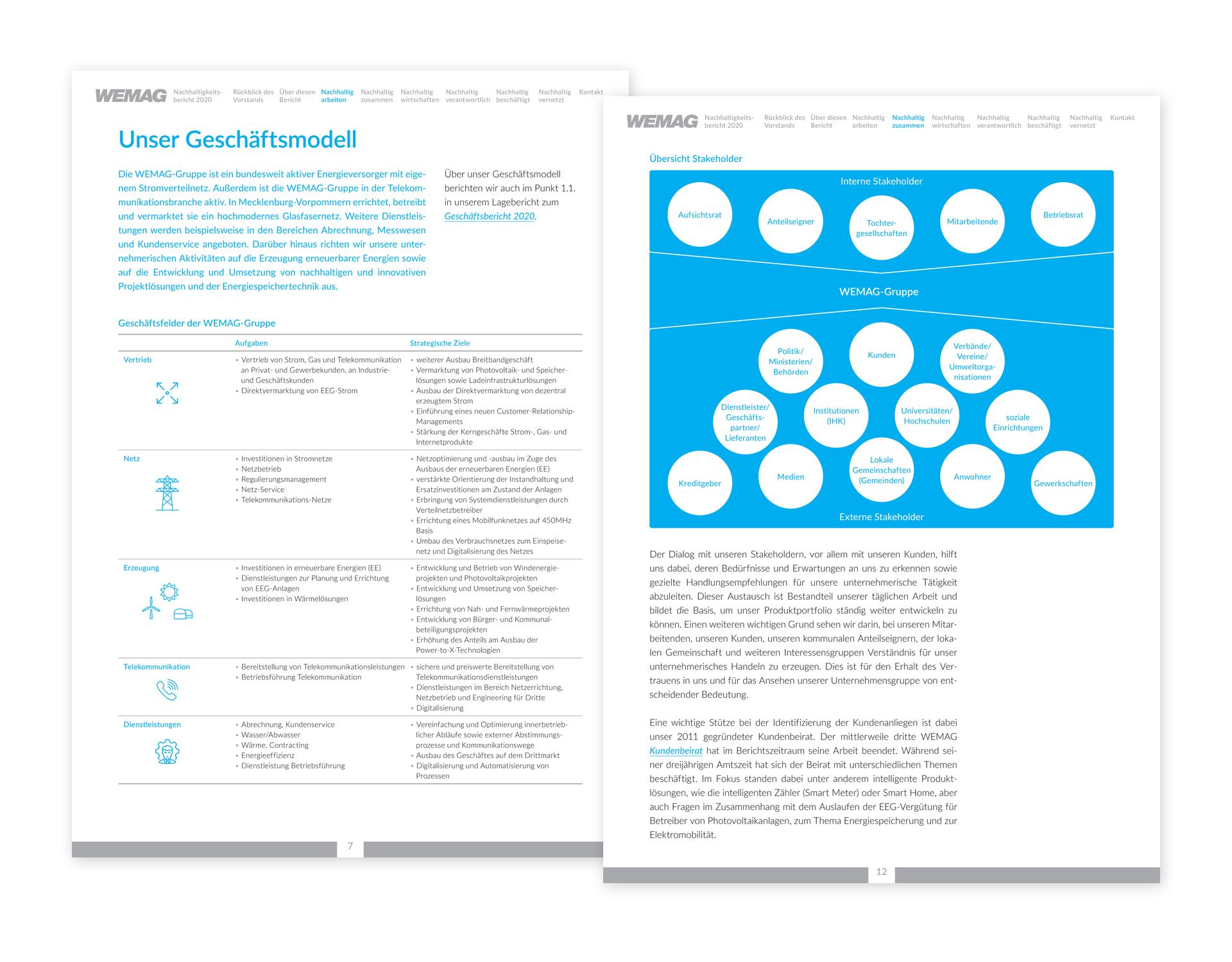 Layouts des Nachhaltigkeitsbericht 2020 der WEMAG AG mit Icons und Infografik zu den Geschäftsfeldern und Stakeholdern der WEMAG