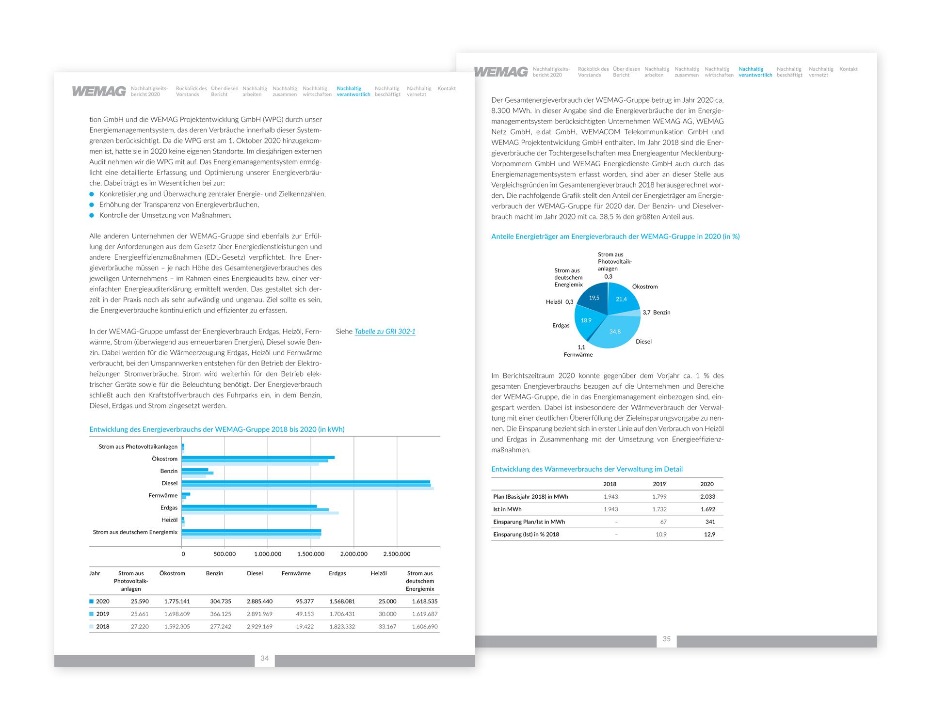 wemag_nb-2020_3435_energieverbrauch_diagramme